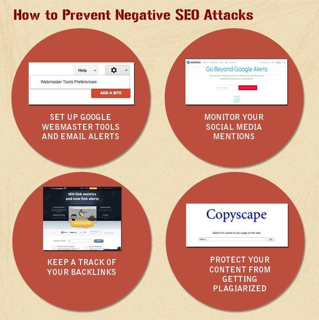 se-proteger-negative-seo